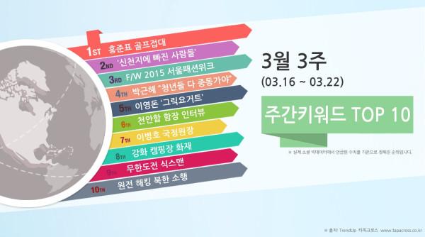 3월 3주 TOP 10 키워드